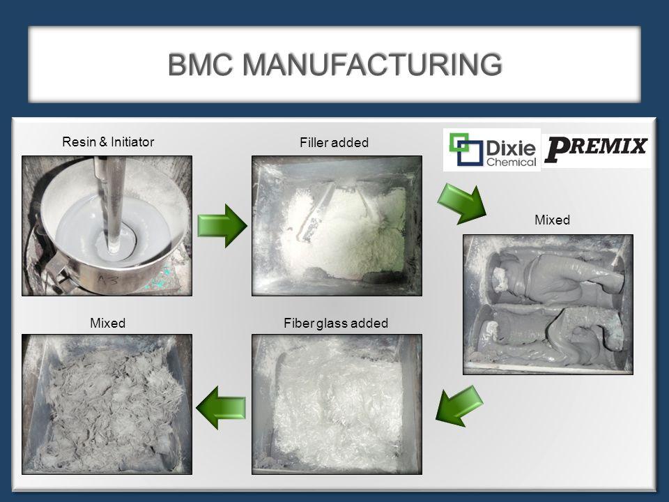 BMC MANUFACTURING Resin & Initiator Filler added Mixed Fiber glass added