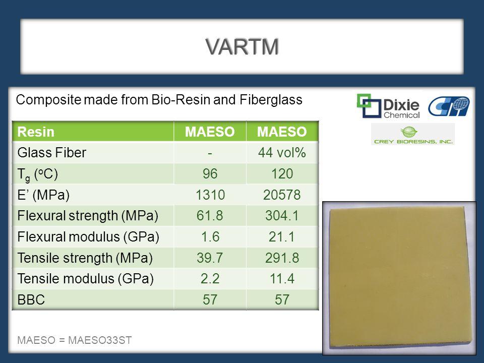 VARTM Composite made from Bio-Resin and Fiberglass MAESO = MAESO33ST