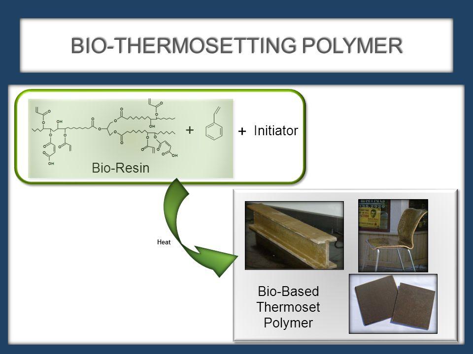 BIO-THERMOSETTING POLYMER Initiator + + Bio-Resin Bio-Based Thermoset Polymer Heat