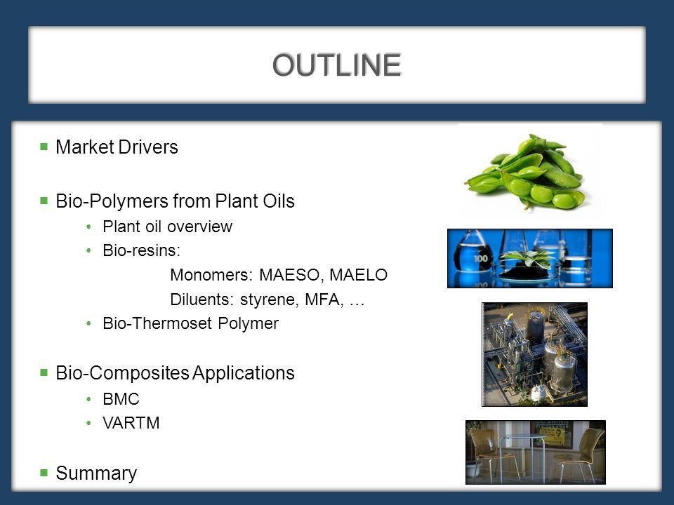 VARTM/RTM APPLICATIONS Initiator + + and/or Natural Fiber Synthetic Fiber + Bio-Resin