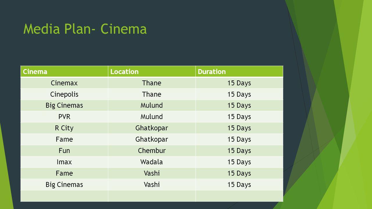 Media Plan- Cinema CinemaLocationDuration CinemaxThane15 Days CinepolisThane15 Days Big CinemasMulund15 Days PVRMulund15 Days R CityGhatkopar15 Days F