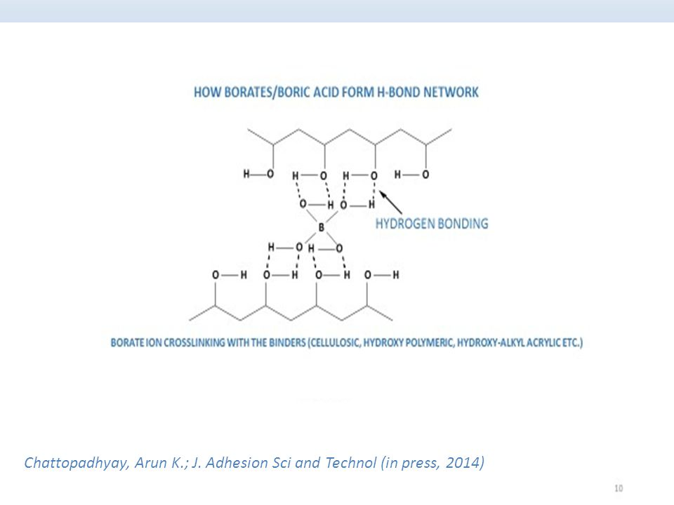 CONFIDENTIAL Chattopadhyay, Arun K.; J. Adhesion Sci and Technol (in press, 2014)
