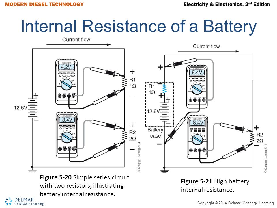 Copyright © 2014 Delmar, Cengage Learning Internal Resistance of a Battery Figure 5-20 Simple series circuit with two resistors, illustrating battery internal resistance.
