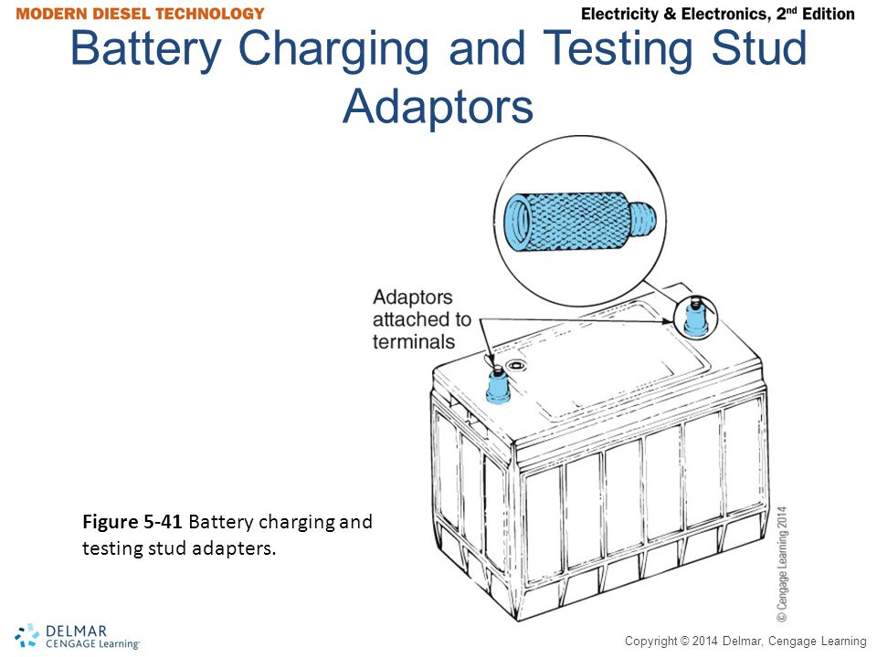 Copyright © 2014 Delmar, Cengage Learning Battery Charging and Testing Stud Adaptors Figure 5-41 Battery charging and testing stud adapters.