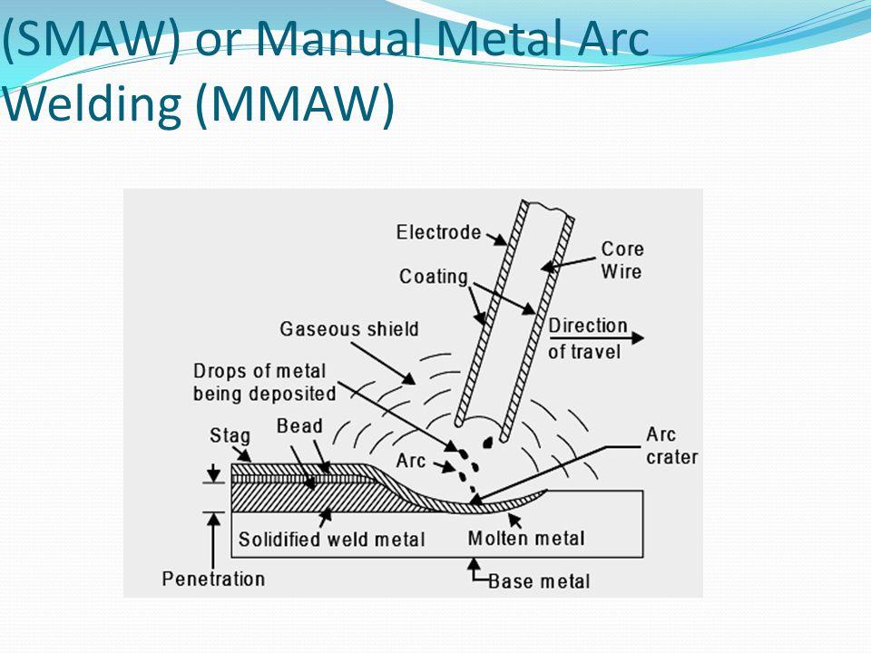 3.9. Shielded Metal Arc Welding (SMAW) or Manual Metal Arc Welding (MMAW)