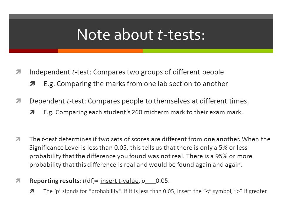 Note about t-tests:  Independent t-test: Compares two groups of different people  E.g.
