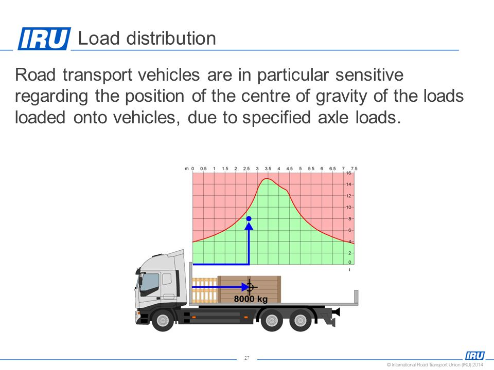 27 Road transport vehicles are in particular sensitive regarding the position of the centre of gravity of the loads loaded onto vehicles, due to specified axle loads.