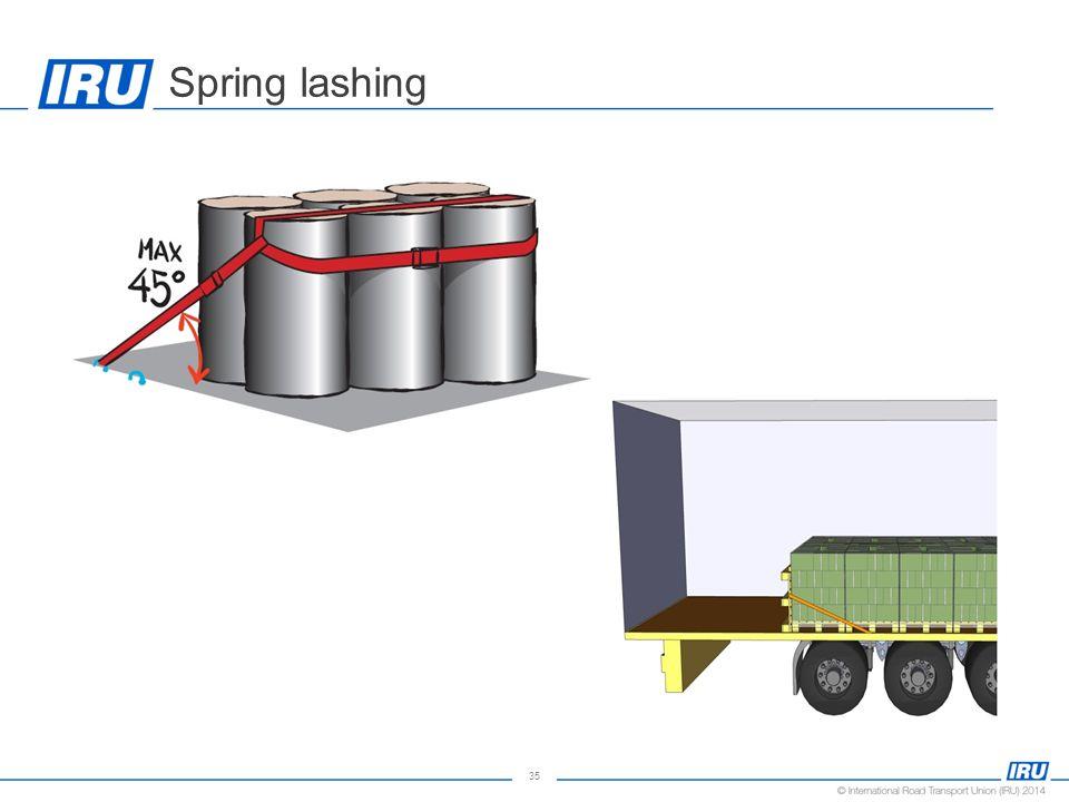 35 Spring lashing