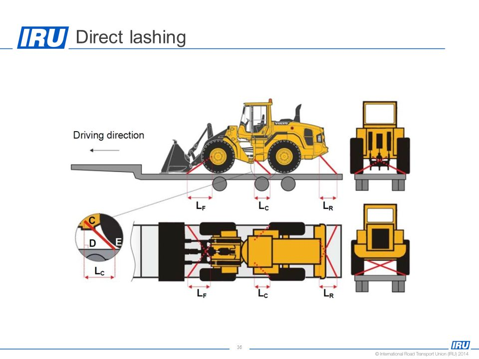 36 Direct lashing