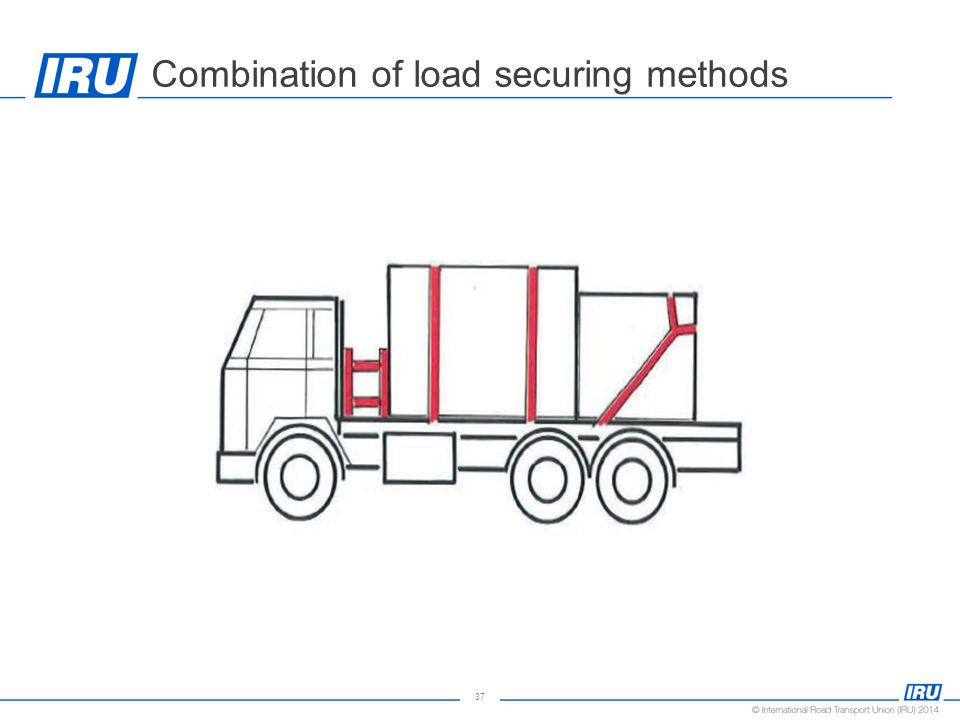 37 Combination of load securing methods