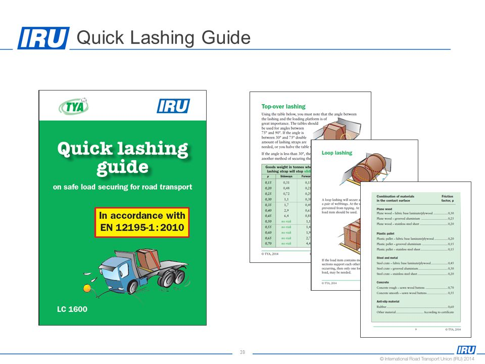 39 Quick Lashing Guide