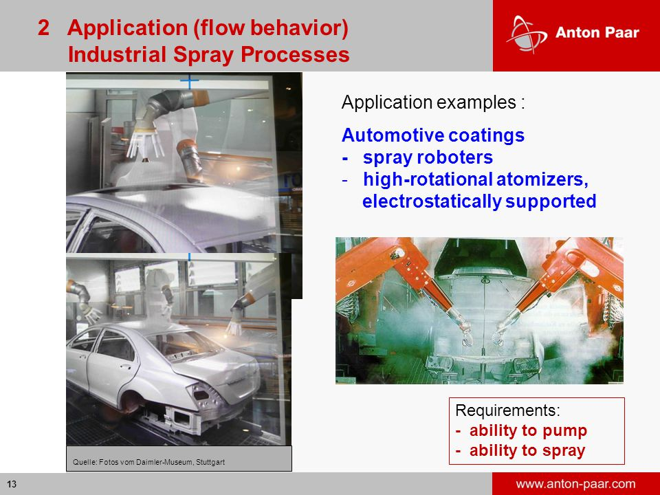 13 Quelle: Fotos vom Daimler-Museum, Stuttgart Application examples : Automotive coatings - spray roboters - high-rotational atomizers, electrostatically supported Requirements: - ability to pump - ability to spray 2 Application (flow behavior) Industrial Spray Processes