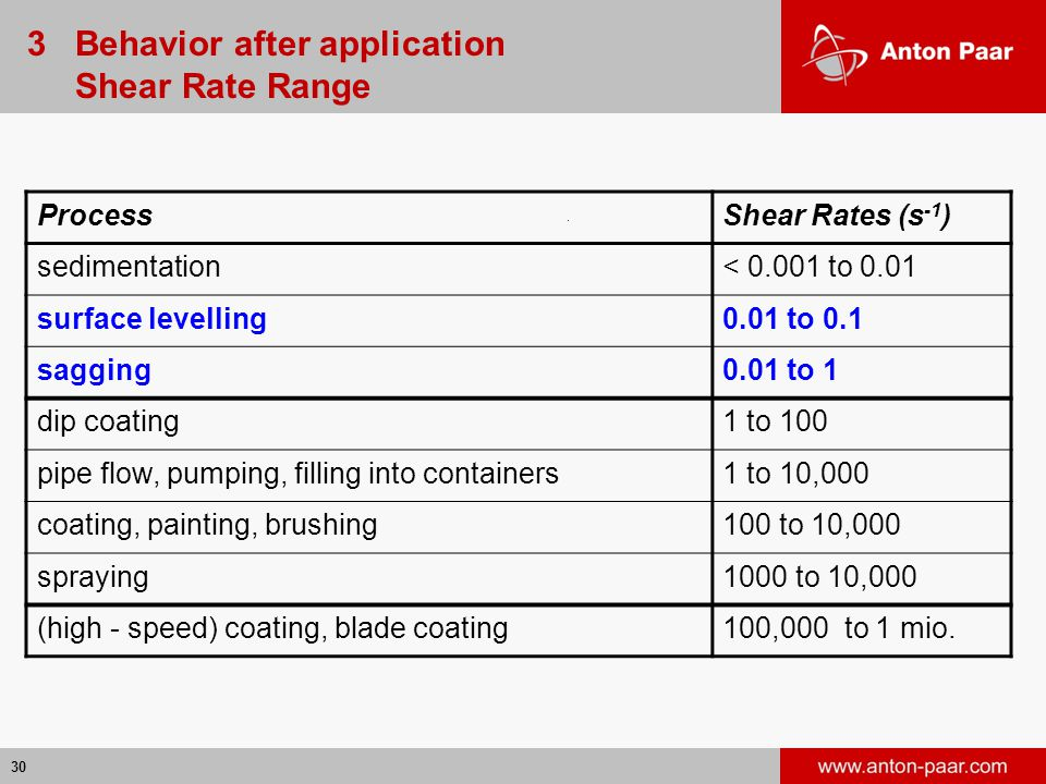 30 ProcessShear Rates (s -1 ) sedimentation< 0.001 to 0.01 surface levelling0.01 to 0.1 sagging0.01 to 1 dip coating1 to 100 pipe flow, pumping, filling into containers1 to 10,000 coating, painting, brushing100 to 10,000 spraying1000 to 10,000 (high - speed) coating, blade coating100,000 to 1 mio.