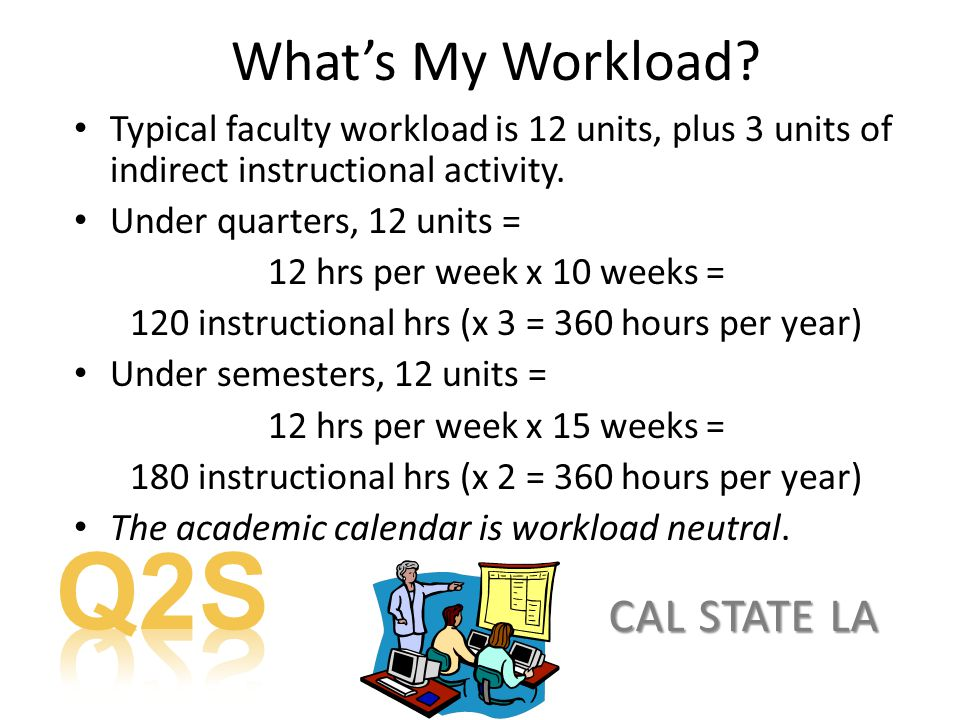 What's My Workload.