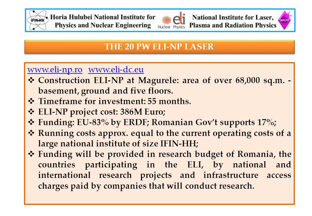 THE 20 PW ELI-NP LASER www.eli-np.rowww.eli-np.ro www.eli-dc.euwww.eli-dc.eu  Construction ELI-NP at Magurele: area of over 68,000 sq.m.