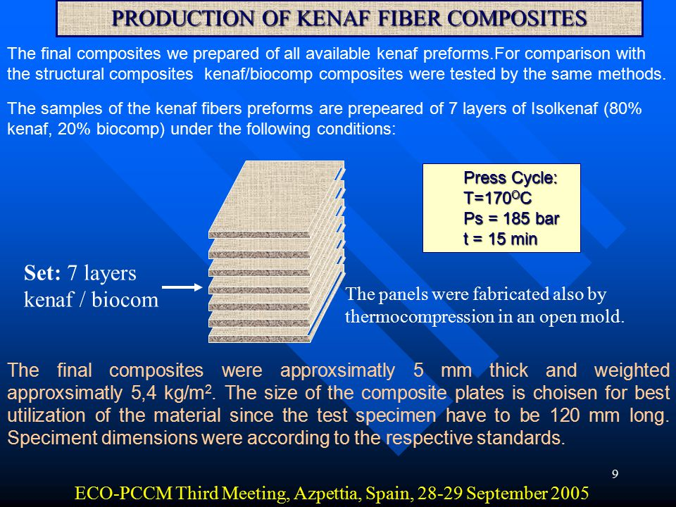 8 PRODUCTION OF STRUCTURAL COMPOSITES t = a + bx a,b-coef. x-thickness of the composite ECO-PCCM Third Meeting, Azpettia, Spain, 28-29 September 2005