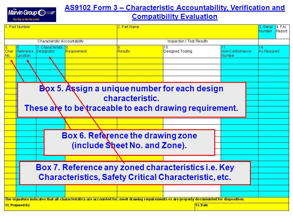 Boxes 1 - 4 are repeated on all forms for convenience and traceability. AS9102 Form 3 – Characteristic Accountability, Verification and Compatibility