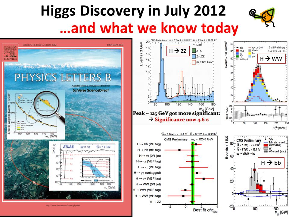 Higgs Discovery in July 2012 H  WW H  bb H  ZZ …and what we know today
