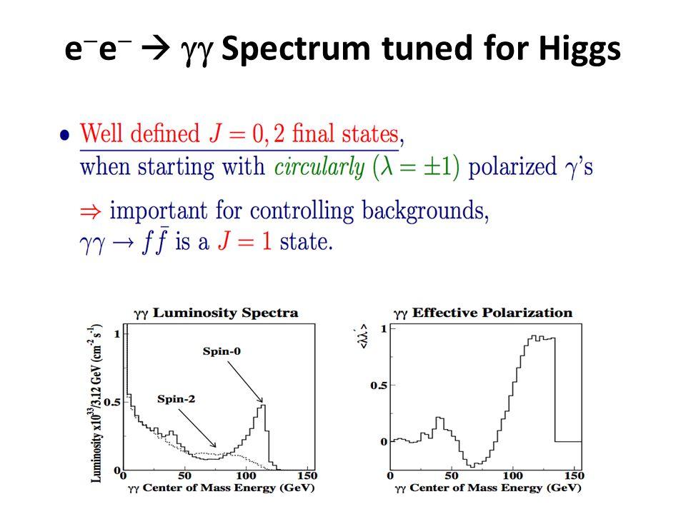 e  e    Spectrum tuned for Higgs