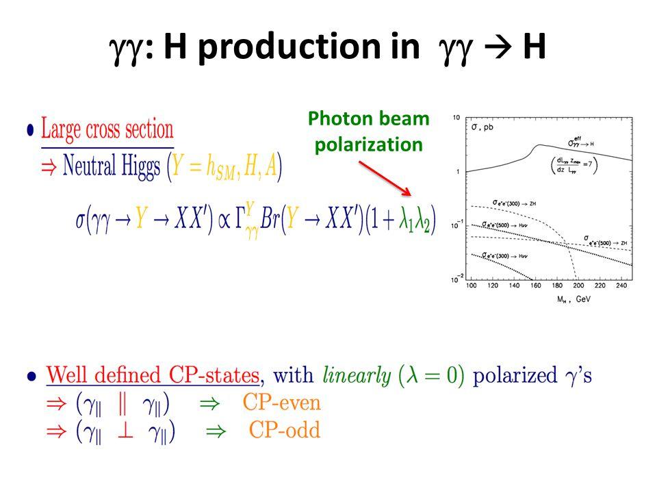 Photon beam polarization  : H production in   H
