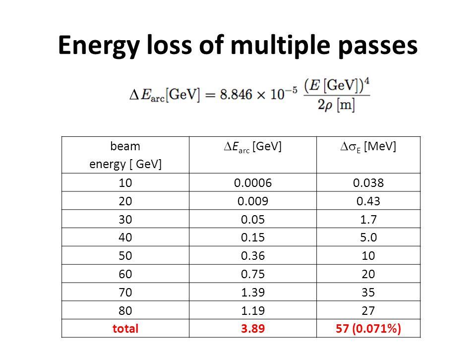 Energy loss of multiple passes beam energy [ GeV]  E arc [GeV]  E [MeV] 100.00060.038 200.0090.43 300.051.7 400.155.0 500.3610 600.7520 701.3935 801.1927 total3.8957 (0.071%) 