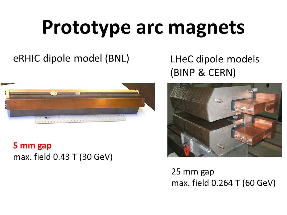 Prototype arc magnets LHeC dipole models (BINP & CERN) eRHIC dipole model (BNL) 5 mm gap max.