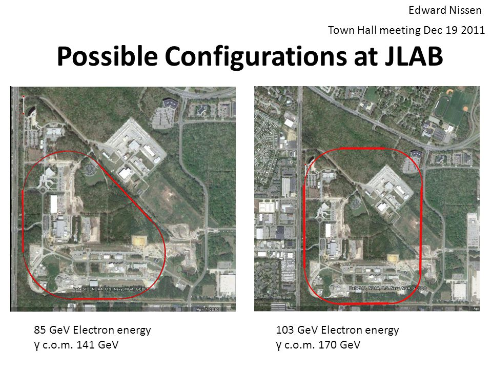 Possible Configurations at JLAB 85 GeV Electron energy γ c.o.m. 141 GeV 103 GeV Electron energy γ c.o.m. 170 GeV Edward Nissen Town Hall meeting Dec 1