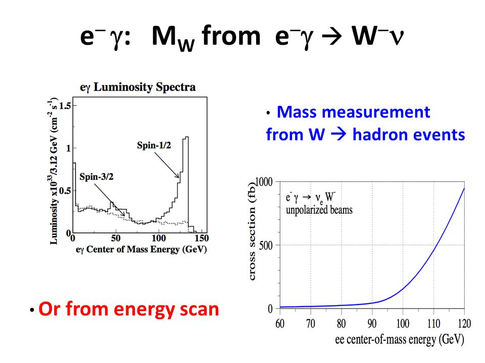 e   : M W from e     W  Mass measurement from W  hadron events Or from energy scan