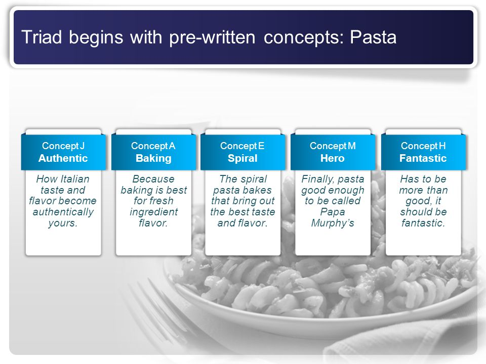Triad begins with pre-written concepts: Pasta How Italian taste and flavor become authentically yours. Concept J Authentic Concept J Authentic Because