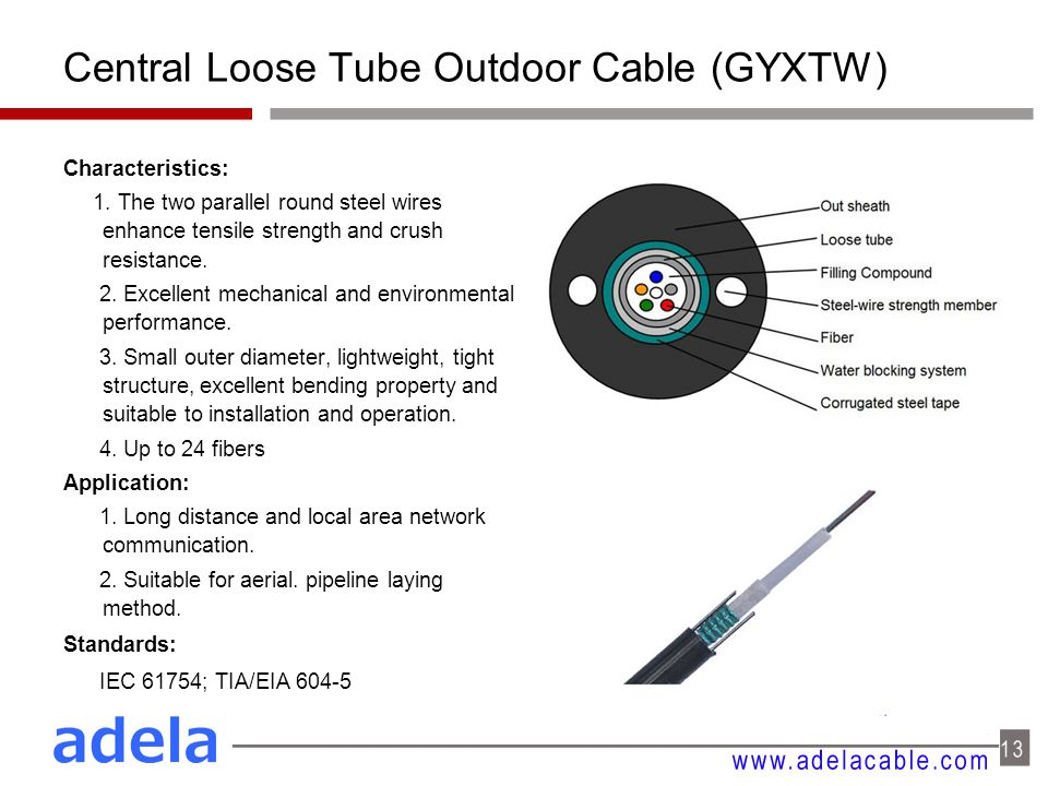 Central Loose Tube Outdoor Cable (GYXTW) Characteristics: 1.