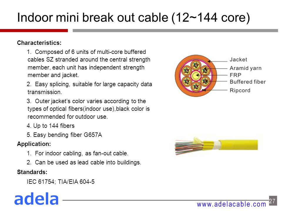 Indoor mini break out cable (12~144 core) Characteristics: 1. Composed of 6 units of multi-core buffered cables SZ stranded around the central strengt
