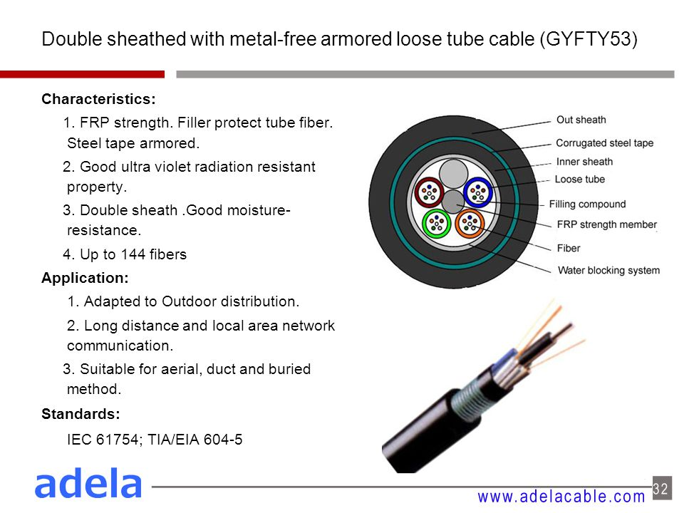 Double sheathed with metal-free armored loose tube cable (GYFTY53) Characteristics: 1. FRP strength. Filler protect tube fiber. Steel tape armored. 2.