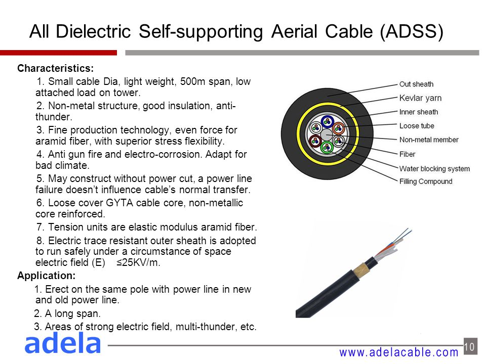 All Dielectric Self-supporting Aerial Cable (ADSS) Characteristics: 1.