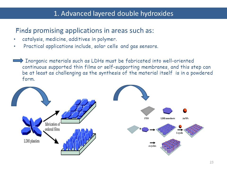 Finds promising applications in areas such as: catalysis, medicine, additives in polymer.