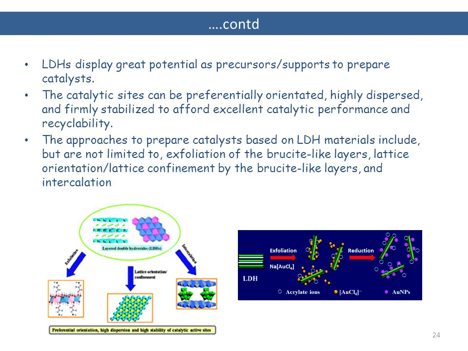 LDHs display great potential as precursors/supports to prepare catalysts.