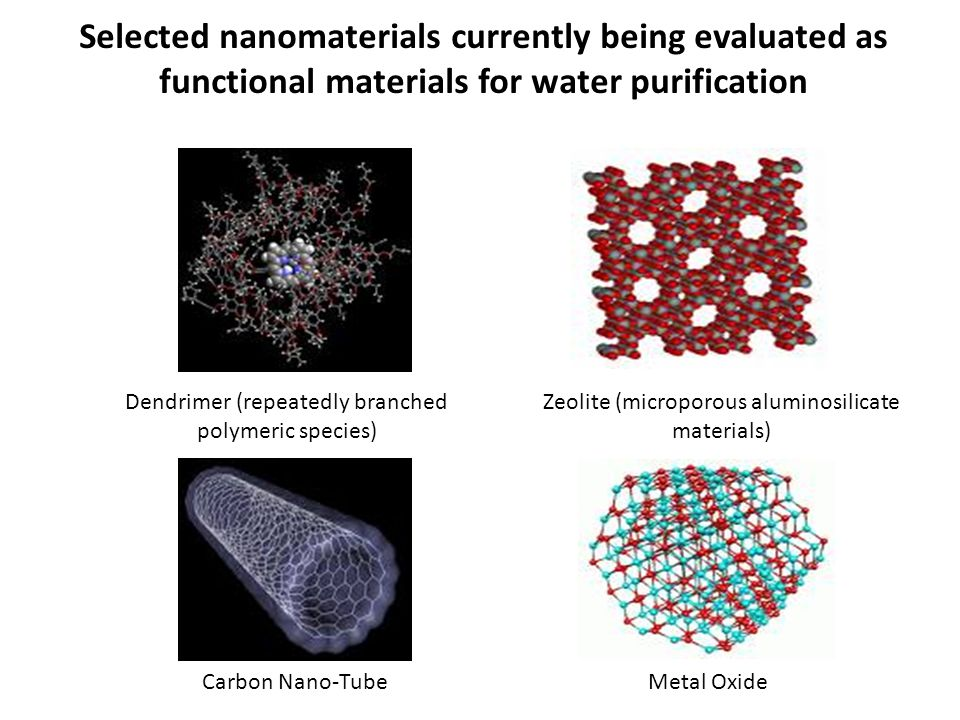 Selected nanomaterials currently being evaluated as functional materials for water purification Dendrimer (repeatedly branched polymeric species) Zeolite (microporous aluminosilicate materials) Carbon Nano-TubeMetal Oxide