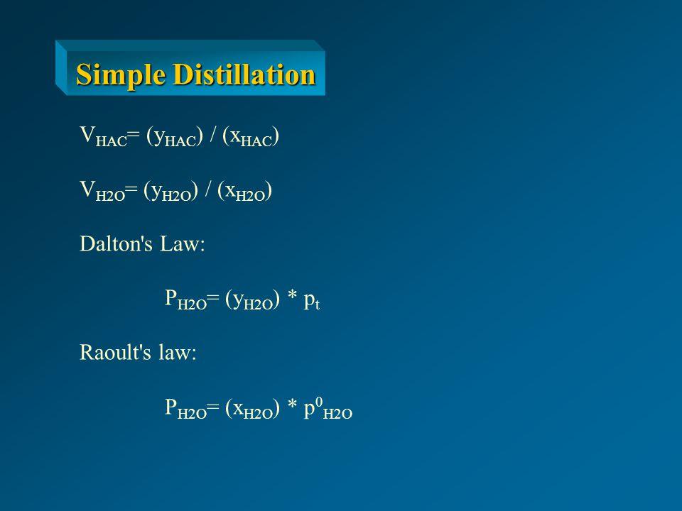 V HAC = (y HAC ) / (x HAC ) V H2O = (y H2O ) / (x H2O ) Dalton's Law: P H2O = (y H2O ) * p t Raoult's law: P H2O = (x H2O ) * p 0 H2O Simple Distillat