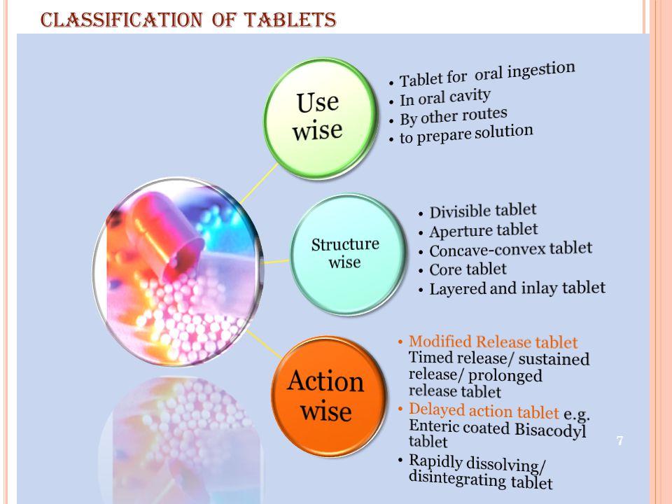 ORAL TABLETS FOR INGESTION Standard compressed tablets e.g.