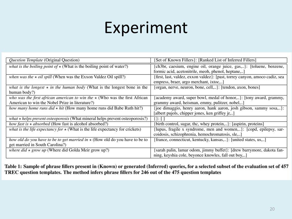 Experiment 20