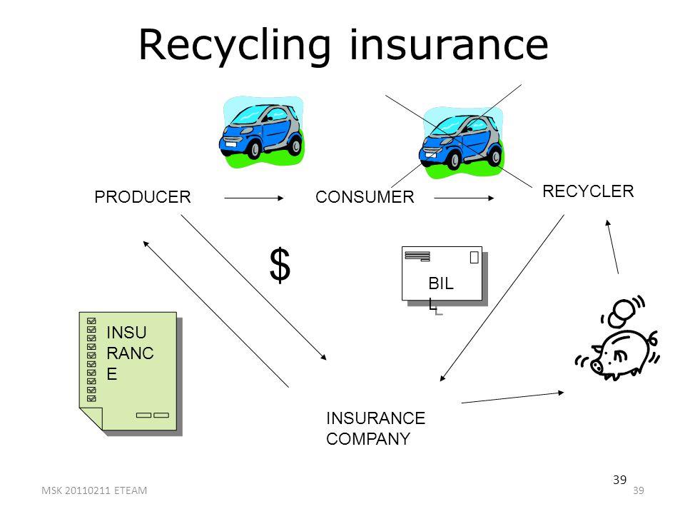 39 Recycling insurance PRODUCERCONSUMER RECYCLER INSURANCE COMPANY INSU RANC E $ BIL L MSK 20110211 ETEAM
