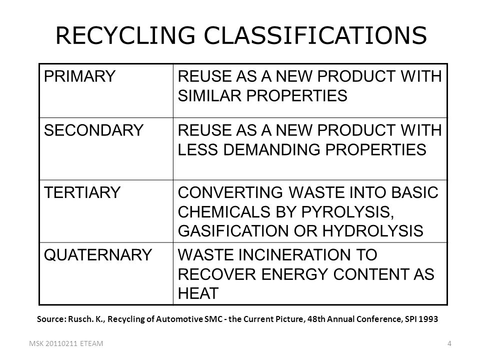 4 RECYCLING CLASSIFICATIONS PRIMARYREUSE AS A NEW PRODUCT WITH SIMILAR PROPERTIES SECONDARYREUSE AS A NEW PRODUCT WITH LESS DEMANDING PROPERTIES TERTI