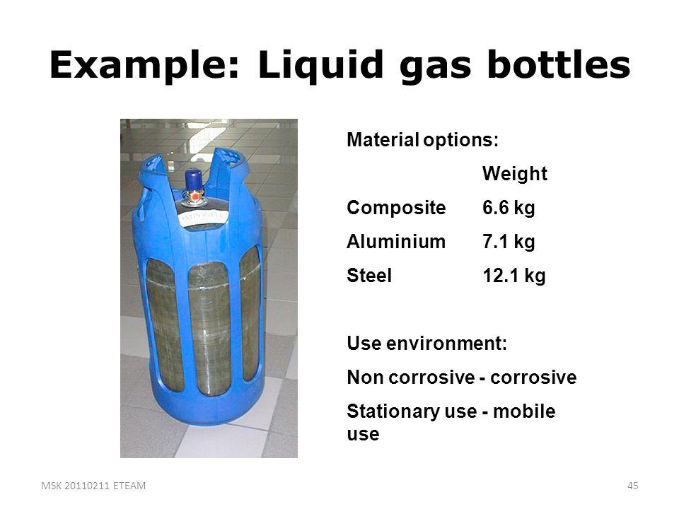 45 Example: Liquid gas bottles Material options: Weight Composite6.6 kg Aluminium7.1 kg Steel12.1 kg Use environment: Non corrosive - corrosive Statio