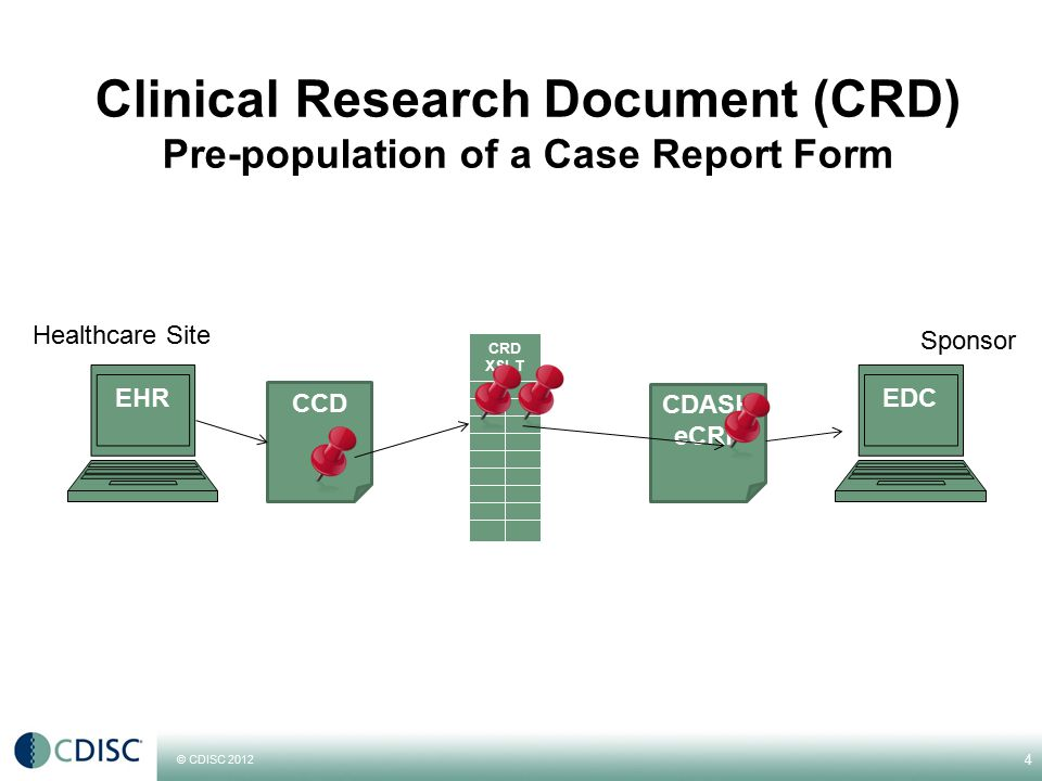 5 Healthcare EHR CCD 3.Data as CCD eCRF Research SHARE 2.