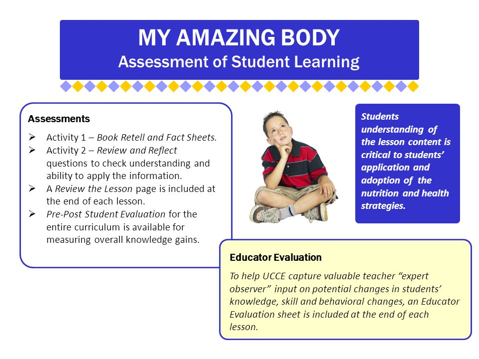 MY AMAZING BODY Assessment of Student Learning Assessments  Activity 1 – Book Retell and Fact Sheets.