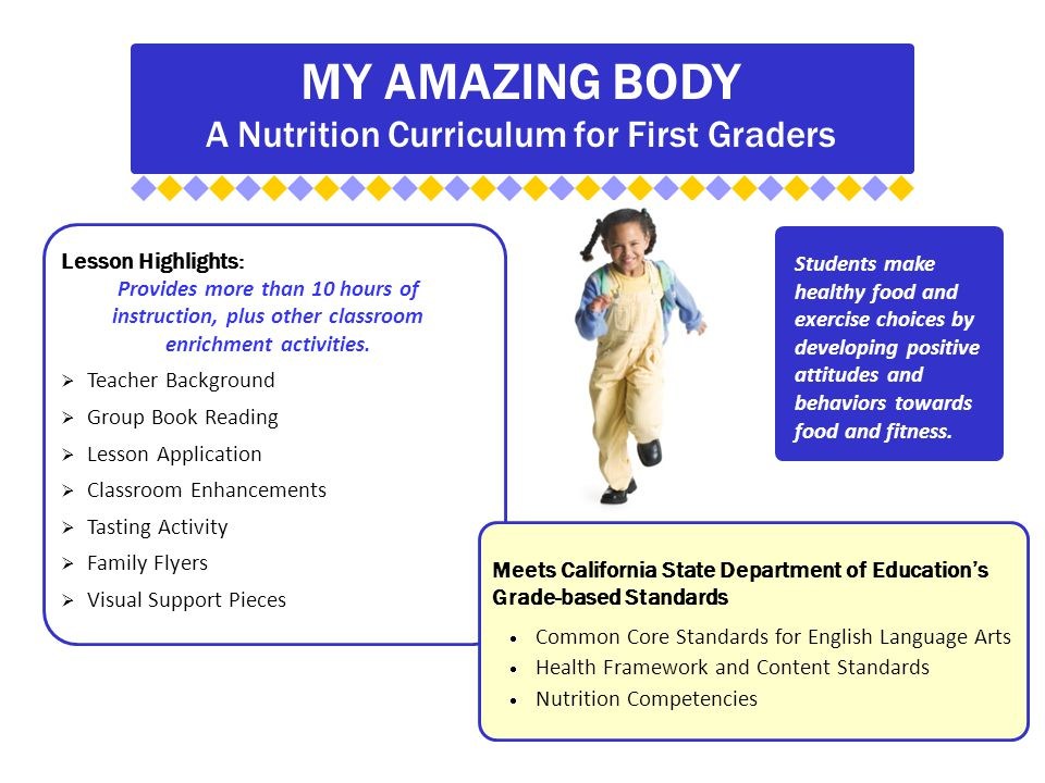 MY AMAZING BODY A Nutrition Curriculum for First Graders Lesson Highlights: Provides more than 10 hours of instruction, plus other classroom enrichment activities.