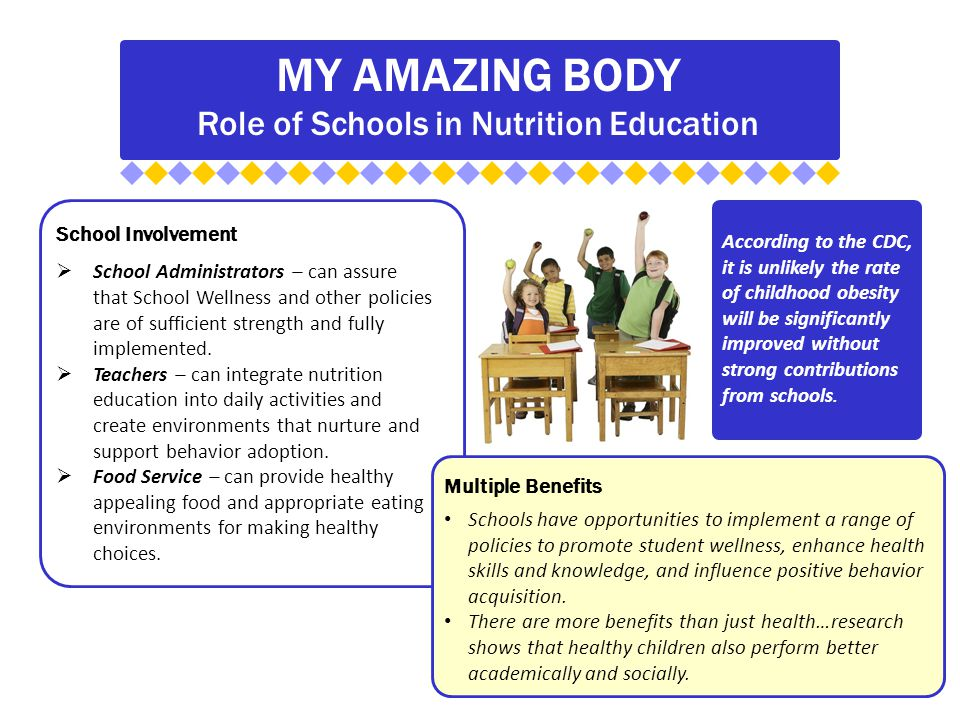 MY AMAZING BODY Role of Schools in Nutrition Education School Involvement  School Administrators – can assure that School Wellness and other policies are of sufficient strength and fully implemented.