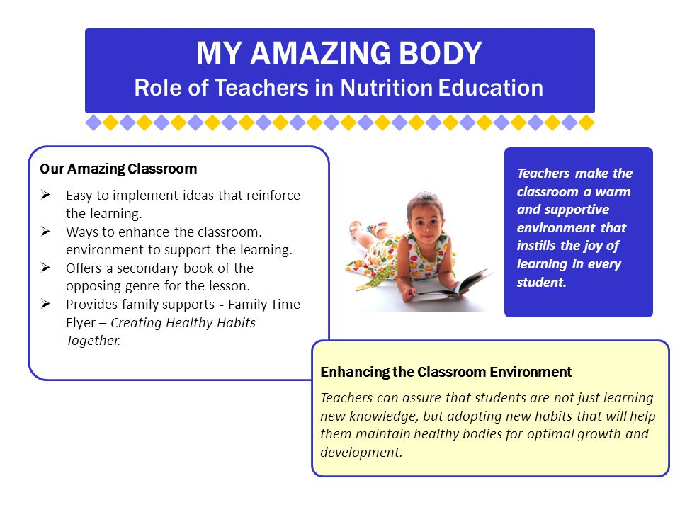 MY AMAZING BODY Role of Teachers in Nutrition Education Our Amazing Classroom  Easy to implement ideas that reinforce the learning.