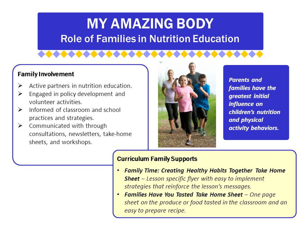 MY AMAZING BODY Role of Families in Nutrition Education Family Involvement  Active partners in nutrition education.