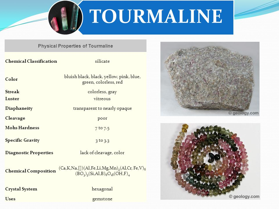 TOURMALINE Physical Properties of Tourmaline Chemical Classificationsilicate Color bluish black, black, yellow, pink, blue, green, colorless, red Streakcolorless, gray Lustervitreous Diaphaneitytransparent to nearly opaque Cleavagepoor Mohs Hardness7 to 7.5 Specific Gravity3 to 3.3 Diagnostic Propertieslack of cleavage, color Chemical Composition (Ca,K,Na,[])(Al,Fe,Li,Mg,Mn) 3 (Al,Cr, Fe,V) 6 (BO 3 ) 3 (Si,Al,B) 6 O 18 (OH,F) 4 Crystal Systemhexagonal Usesgemstone