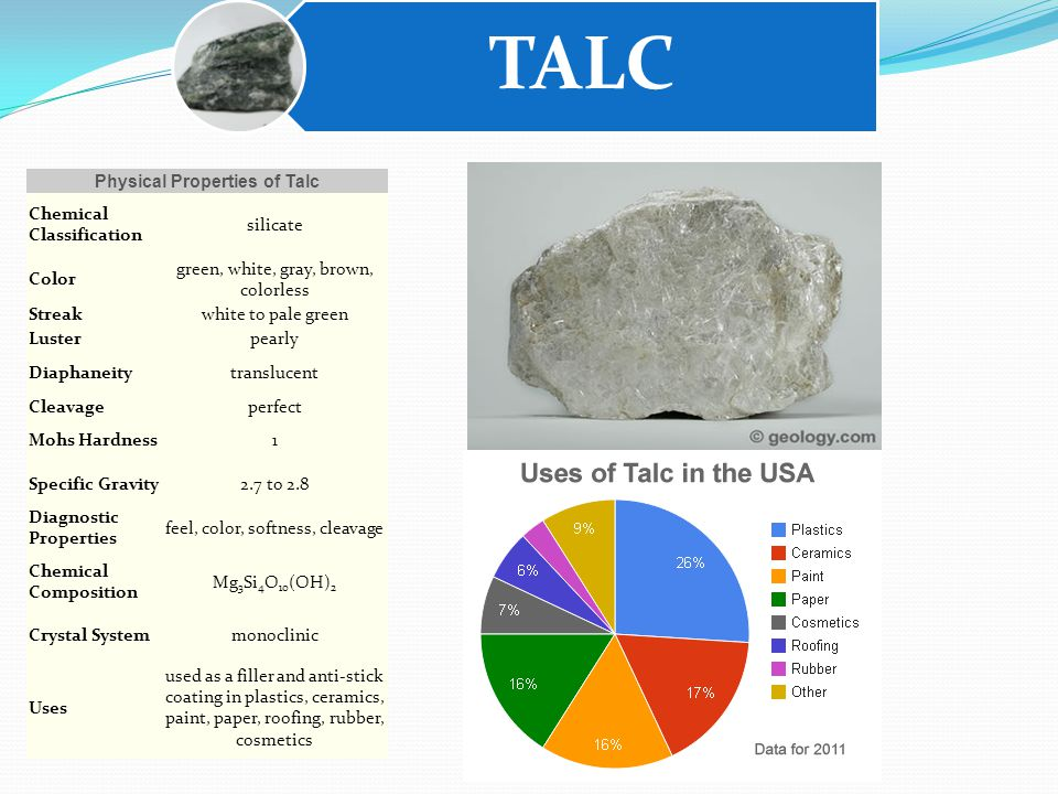 TALC Physical Properties of Talc Chemical Classification silicate Color green, white, gray, brown, colorless Streakwhite to pale green Lusterpearly Diaphaneitytranslucent Cleavageperfect Mohs Hardness1 Specific Gravity2.7 to 2.8 Diagnostic Properties feel, color, softness, cleavage Chemical Composition Mg 3 Si 4 O 10 (OH) 2 Crystal Systemmonoclinic Uses used as a filler and anti-stick coating in plastics, ceramics, paint, paper, roofing, rubber, cosmetics
